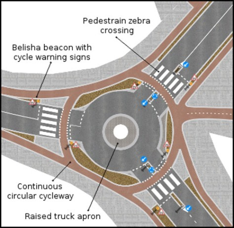 Roundabout segregating pedestrians, cyclists and motorised traffic.