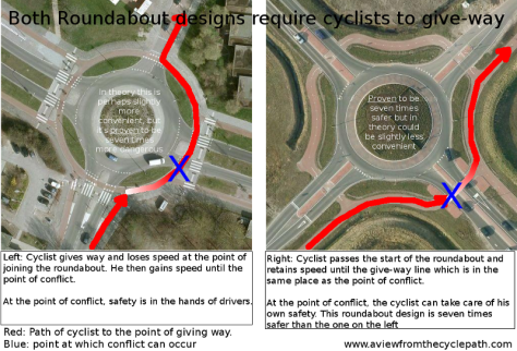 David Hembrow pointed out to me that the example roundabout I'd chosen is not as safe as it could be.