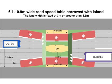 6.1-10.9m wide road speed table narrowed with island