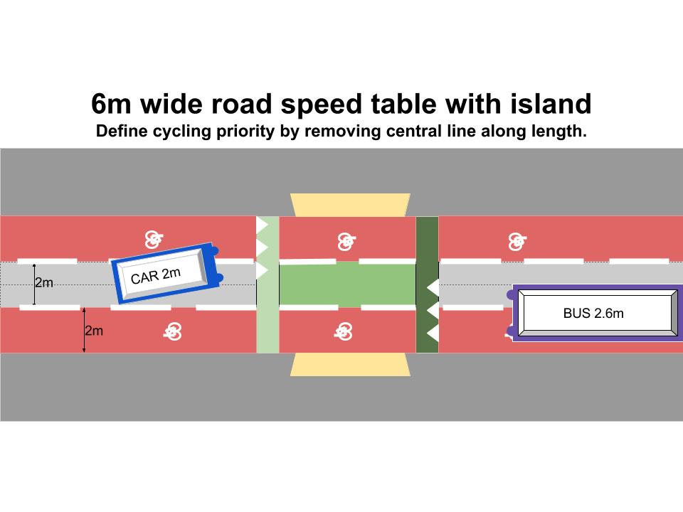 6m-7.9m wide road speed table