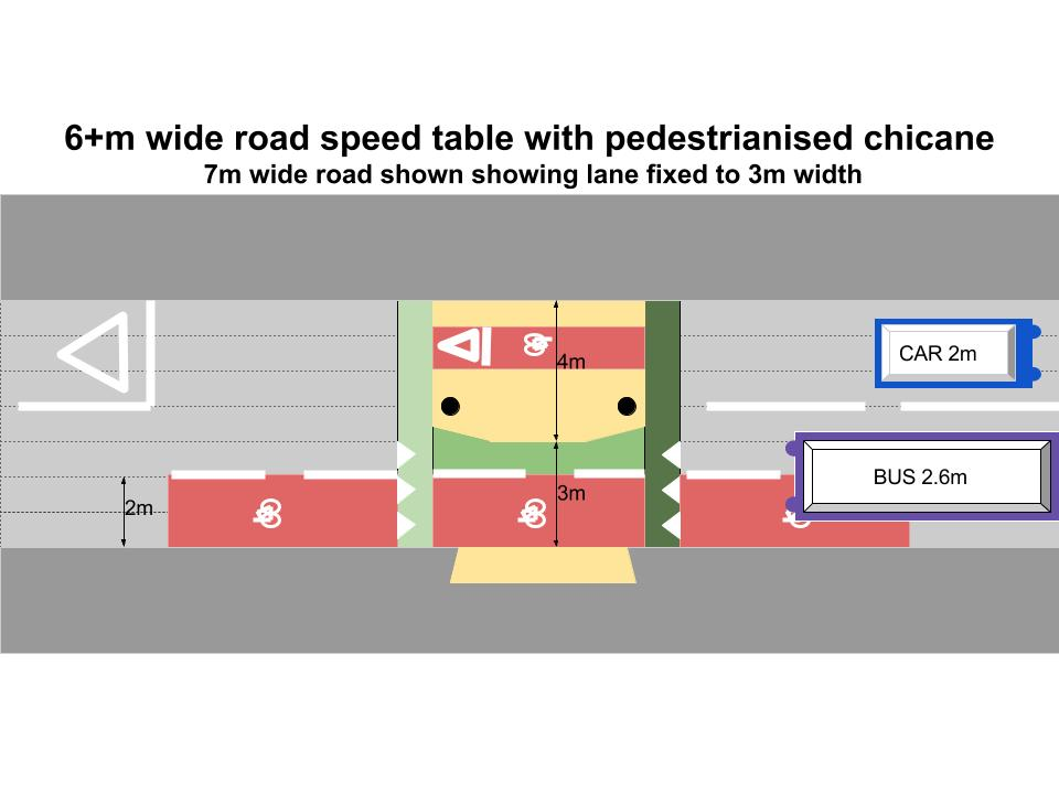 6+m wide road speed table with pedestrianised chicane