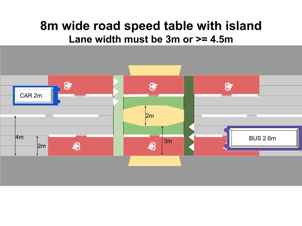 8m wide road speed table with island
