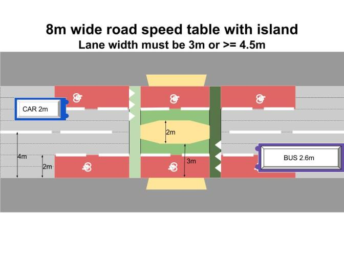 How BaNES calms traffic and discourages cycling