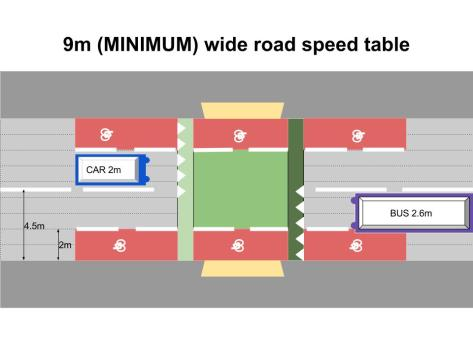 9m (MINIMUM) wide road speed table