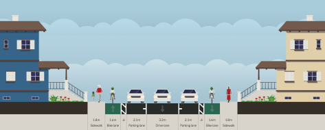 2-bike-lanes-in-136m-remix (2)