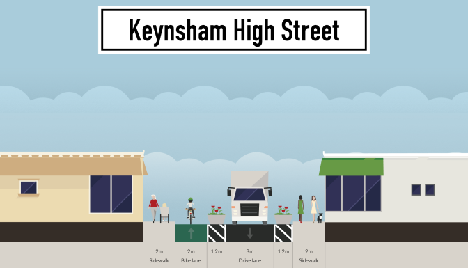 Keynsham High Street – Designing out inclusive mobility