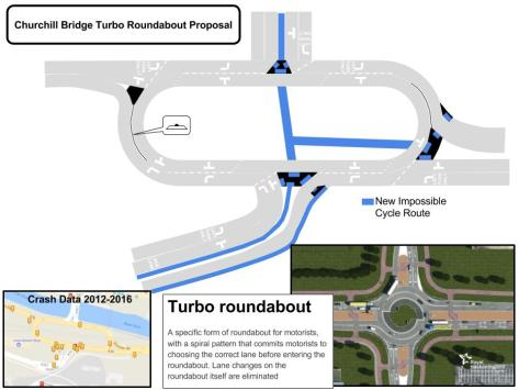 Churchhill Bridge Turbo Roundabout Proposal (2)