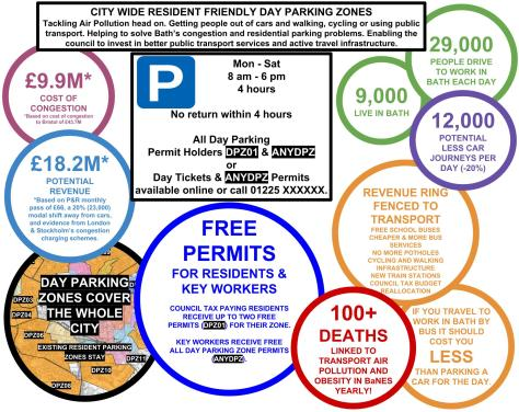 City Wide Day Parking Zones (3)
