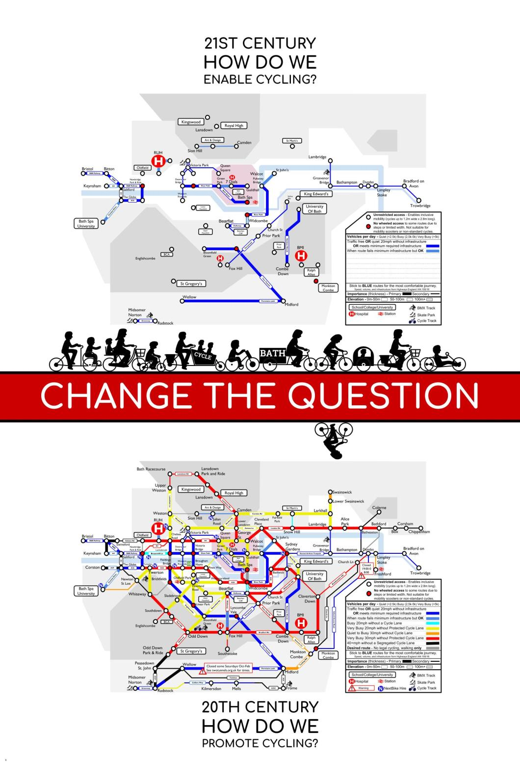 Change The Question_ Enable Cycling